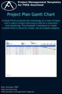 Project Plan - Gantt Chart Template (Excel)