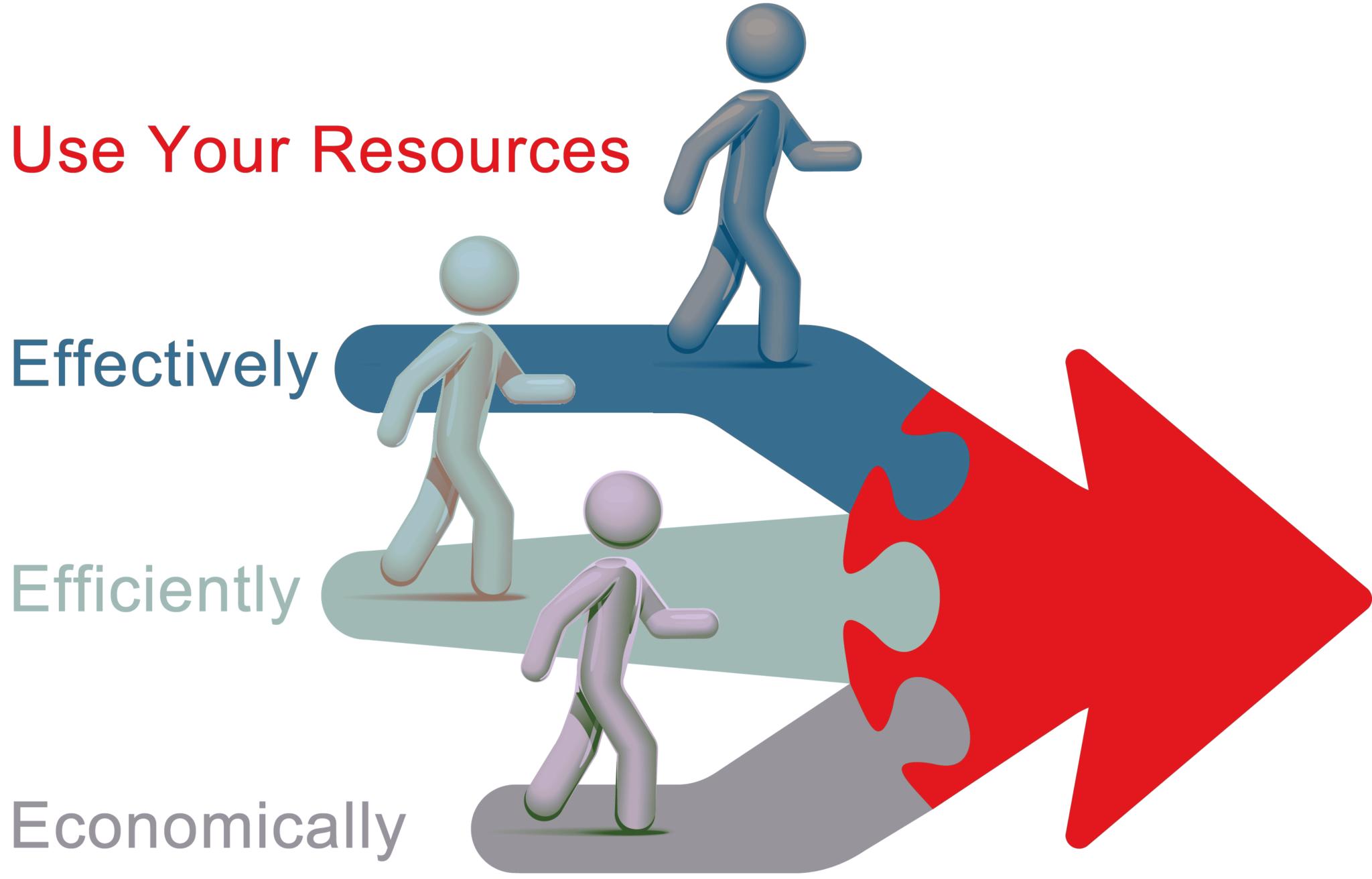 project resource management